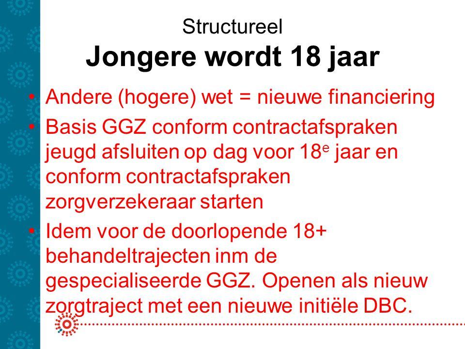 Structureel Jongere wordt 18 jaar Andere (hogere) wet = nieuwe financiering Basis GGZ conform contractafspraken jeugd afsluiten op dag voor 18 e jaar