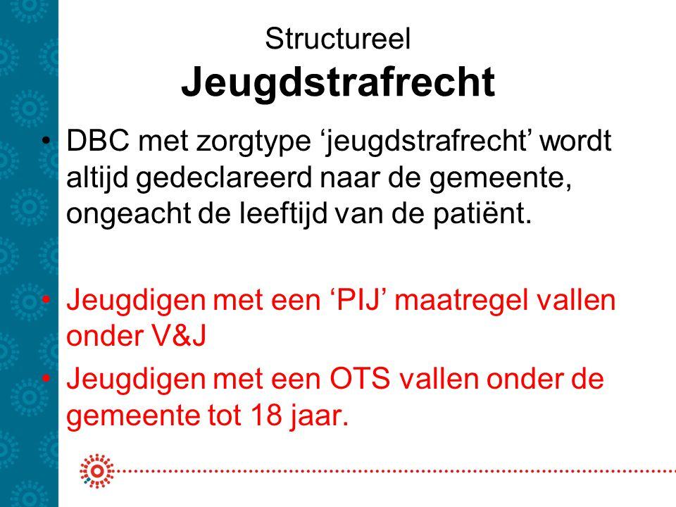 Structureel Jeugdstrafrecht DBC met zorgtype 'jeugdstrafrecht' wordt altijd gedeclareerd naar de gemeente, ongeacht de leeftijd van de patiënt. Jeugdi