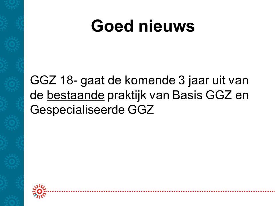 'Bestaande' praktijk -Zelfde regelgeving voor de Basis GGZ -Zelfde bronregistratie DBC's -Valideren en afleiden conform spelregels DBC GGZ van Landelijke Transitie Arrangementen; is i.o.m.