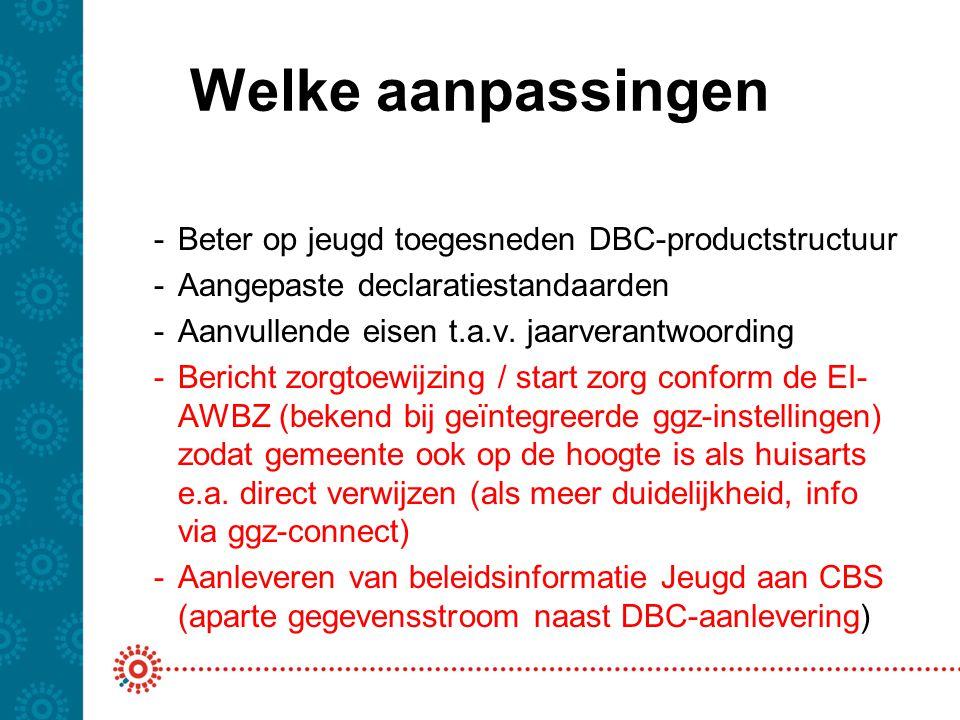 Welke aanpassingen -Beter op jeugd toegesneden DBC-productstructuur -Aangepaste declaratiestandaarden -Aanvullende eisen t.a.v. jaarverantwoording -Be