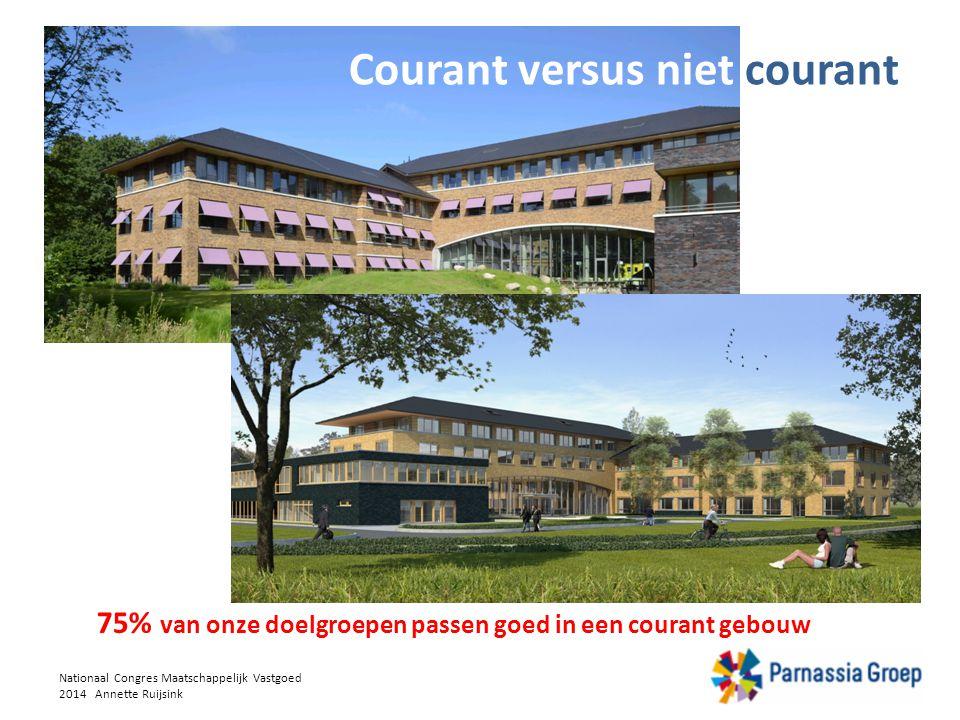 Courant versus niet courant 75% van onze doelgroepen passen goed in een courant gebouw Nationaal Congres Maatschappelijk Vastgoed 2014 Annette Ruijsin