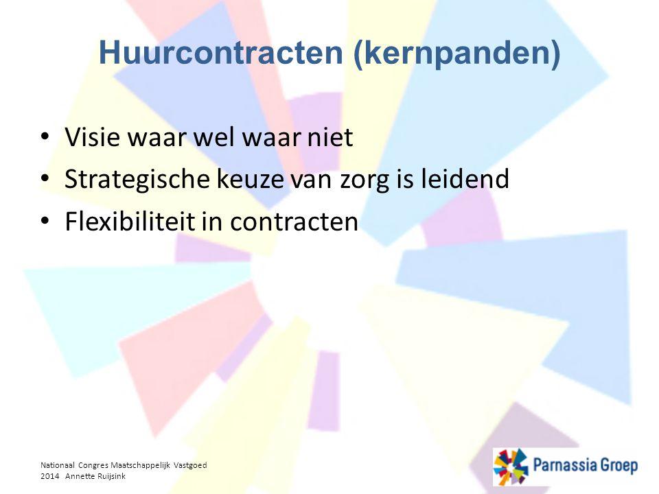 Huurcontracten (kernpanden) Visie waar wel waar niet Strategische keuze van zorg is leidend Flexibiliteit in contracten Nationaal Congres Maatschappel