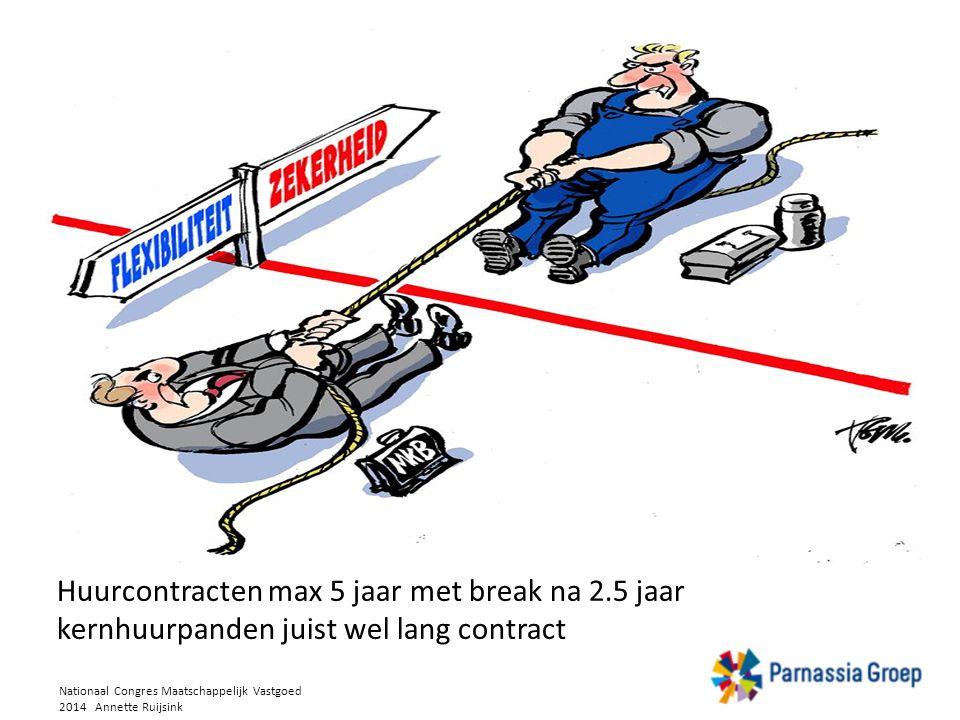 Huurcontracten max 5 jaar met break na 2.5 jaar kernhuurpanden juist wel lang contract Nationaal Congres Maatschappelijk Vastgoed 2014 Annette Ruijsin
