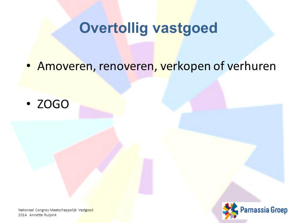 Overtollig vastgoed Amoveren, renoveren, verkopen of verhuren ZOGO Nationaal Congres Maatschappelijk Vastgoed 2014 Annette Ruijsink