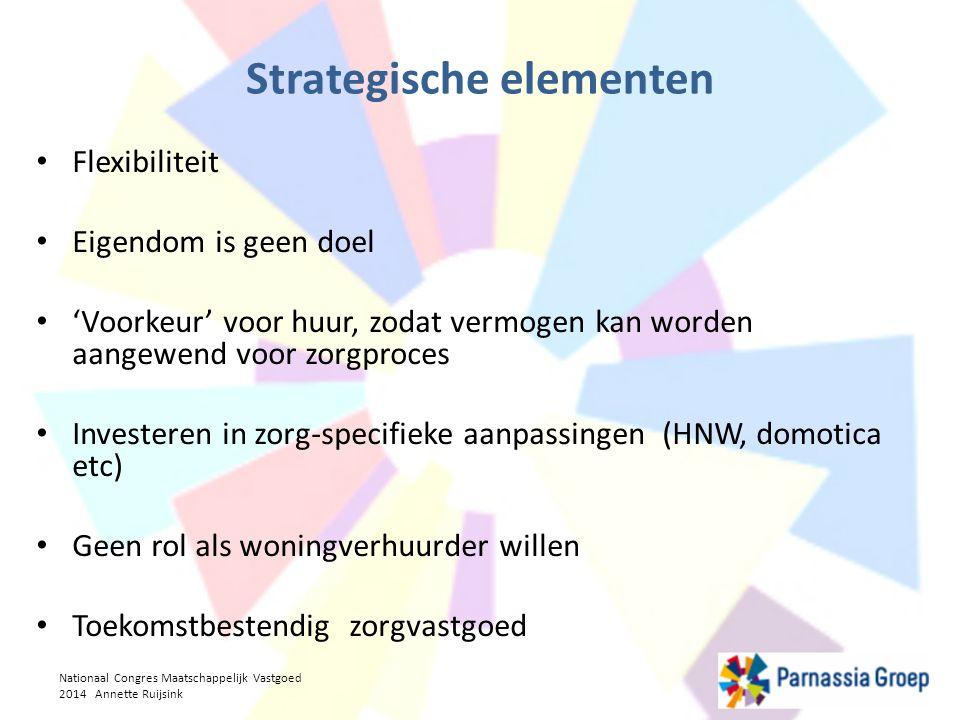 Strategische elementen Flexibiliteit Eigendom is geen doel 'Voorkeur' voor huur, zodat vermogen kan worden aangewend voor zorgproces Investeren in zor