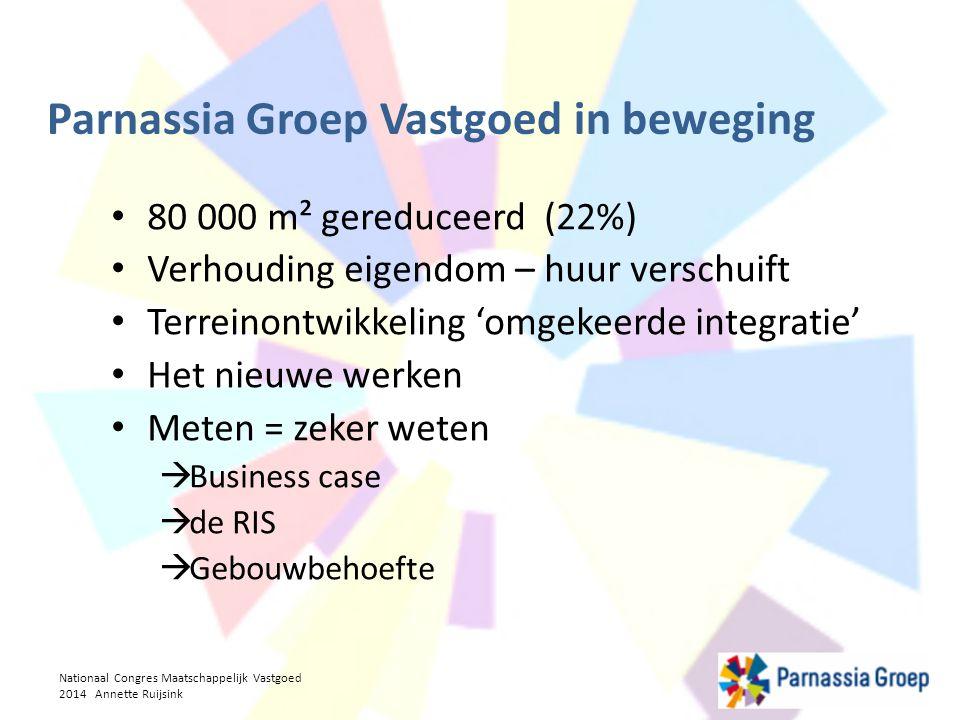 Huurcontracten max 5 jaar met break na 2.5 jaar kernhuurpanden juist wel lang contract Nationaal Congres Maatschappelijk Vastgoed 2014 Annette Ruijsink