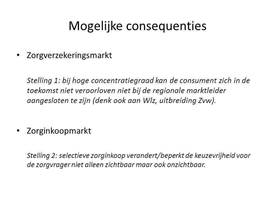 Mogelijke consequenties Zorgverzekeringsmarkt Stelling 1: bij hoge concentratiegraad kan de consument zich in de toekomst niet veroorloven niet bij de