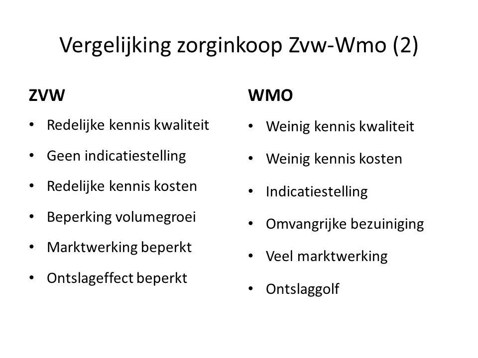 Vergelijking zorginkoop Zvw-Wmo (2) ZVW Redelijke kennis kwaliteit Geen indicatiestelling Redelijke kennis kosten Beperking volumegroei Marktwerking b