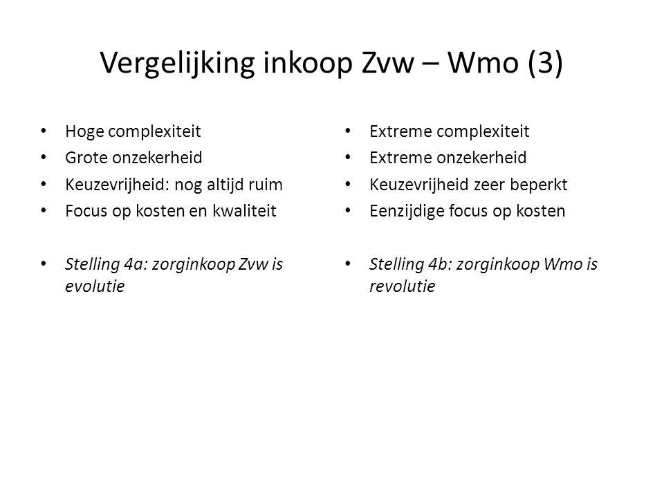 Vergelijking inkoop Zvw – Wmo (3) Hoge complexiteit Grote onzekerheid Keuzevrijheid: nog altijd ruim Focus op kosten en kwaliteit Stelling 4a: zorgink