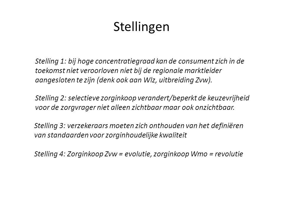 Stellingen Stelling 1: bij hoge concentratiegraad kan de consument zich in de toekomst niet veroorloven niet bij de regionale marktleider aangesloten