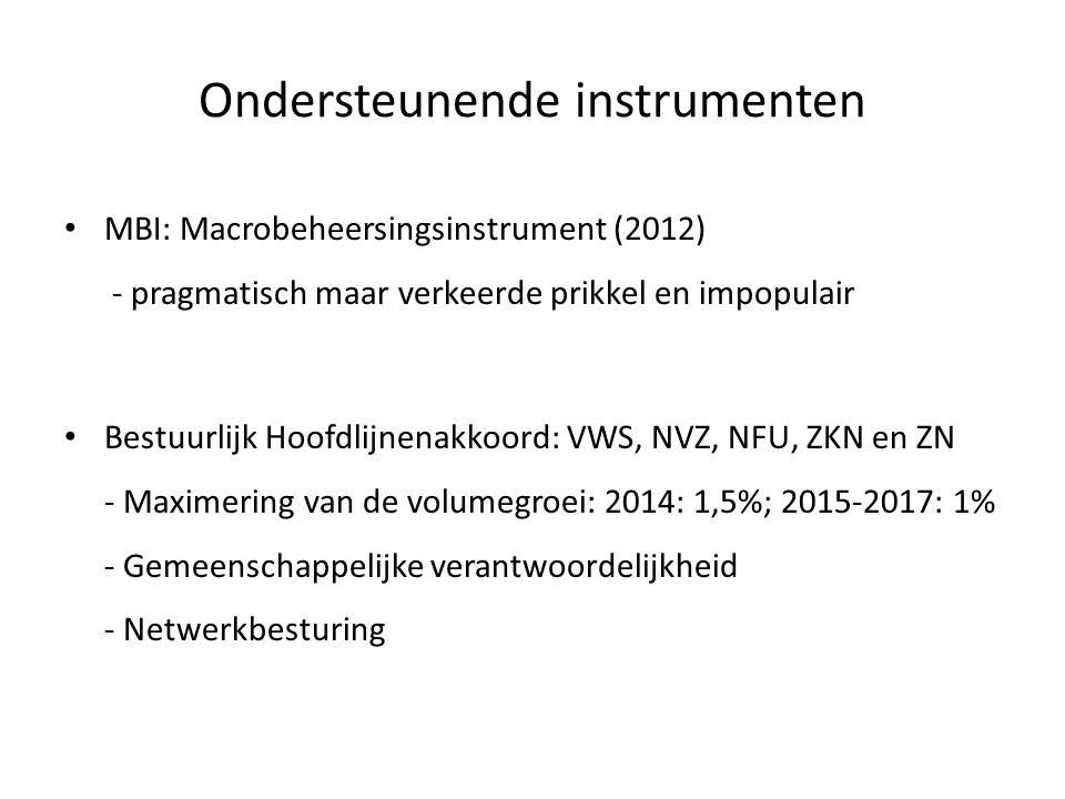 Ondersteunende instrumenten MBI: Macrobeheersingsinstrument (2012) - pragmatisch maar verkeerde prikkel en impopulair Bestuurlijk Hoofdlijnenakkoord: