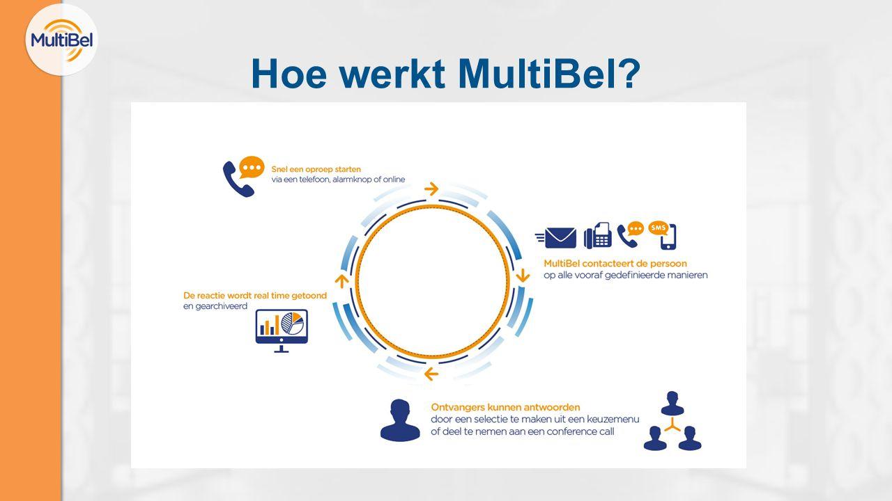 Hoe werkt MultiBel?