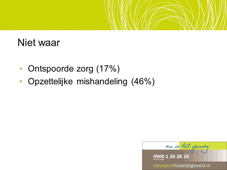 Niet waar Ontspoorde zorg (17%) Opzettelijke mishandeling (46%)