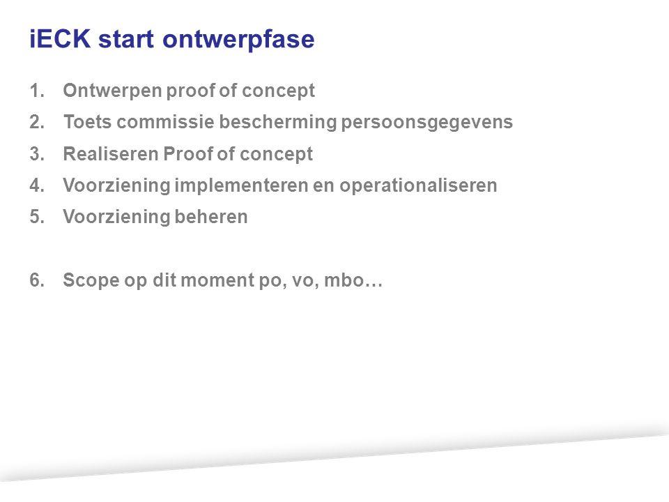 iECK start ontwerpfase 1.Ontwerpen proof of concept 2.Toets commissie bescherming persoonsgegevens 3.Realiseren Proof of concept 4.Voorziening impleme