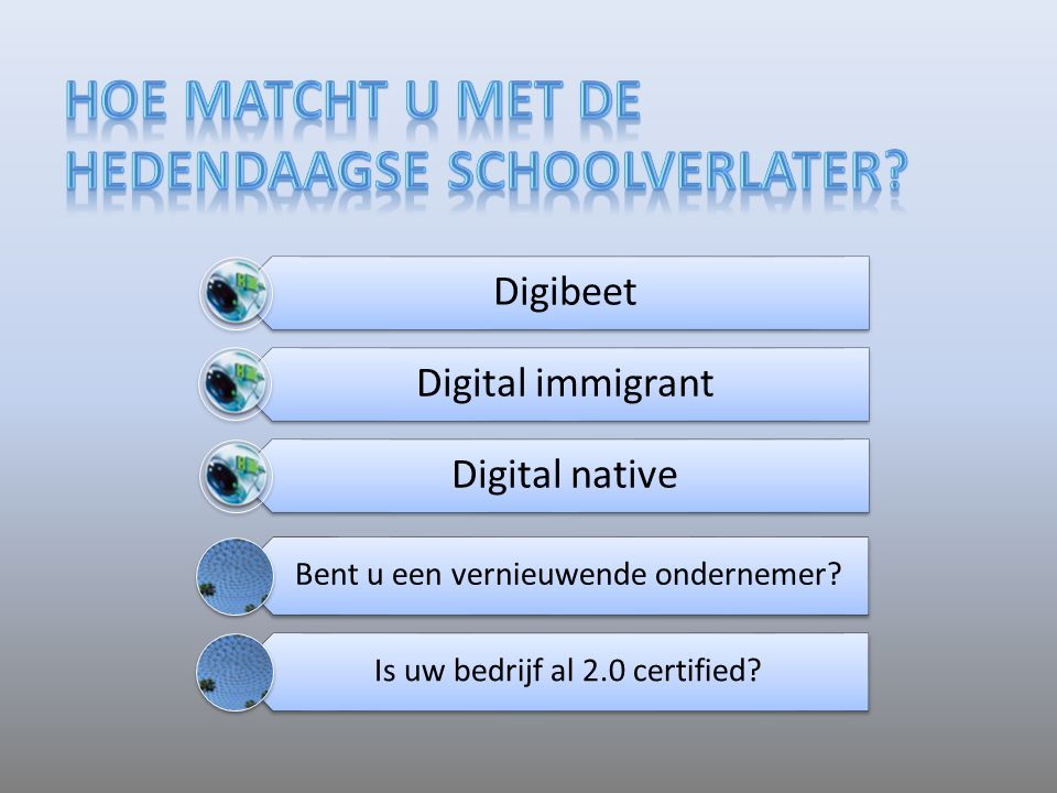 Digibeet Digital immigrant Digital native Bent u een vernieuwende ondernemer.