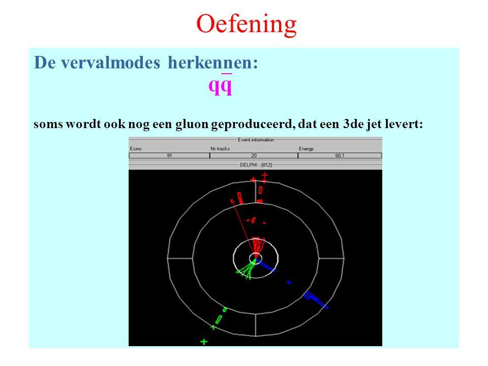 Oefening De vervalmodes herkennen: soms wordt ook nog een gluon geproduceerd, dat een 3de jet levert: