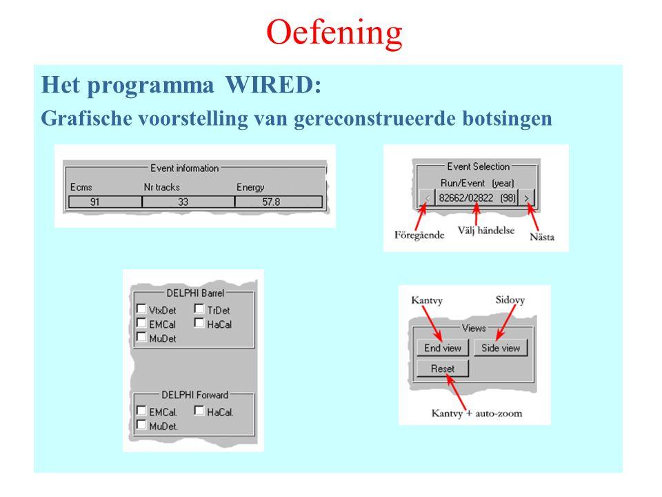 Oefening Het programma WIRED: Grafische voorstelling van gereconstrueerde botsingen