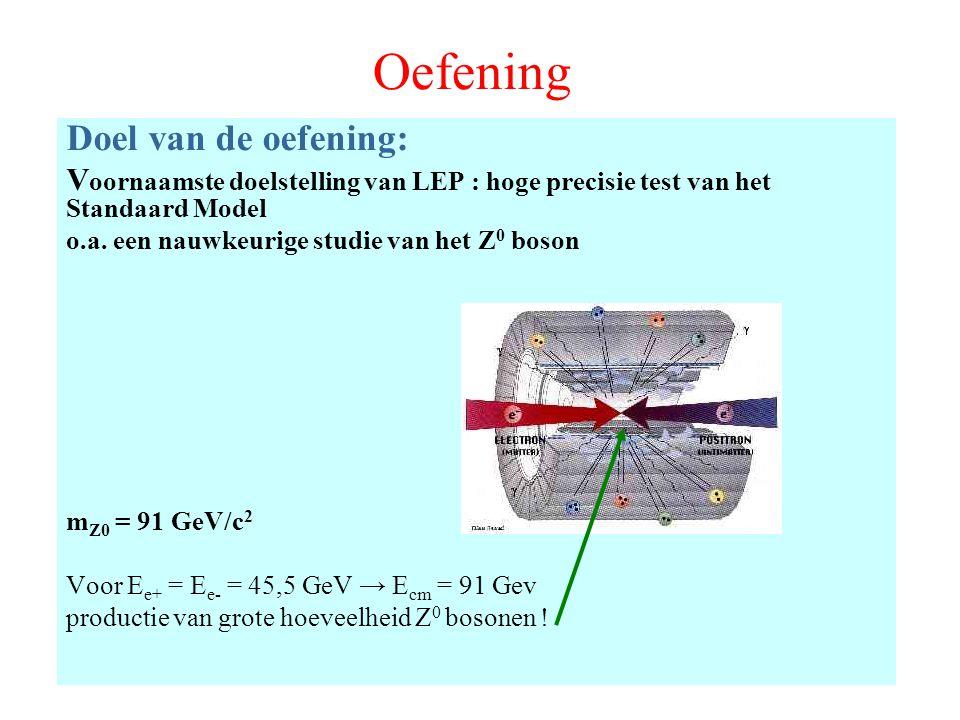 Oefening Doel van de oefening: V oornaamste doelstelling van LEP : hoge precisie test van het Standaard Model o.a.