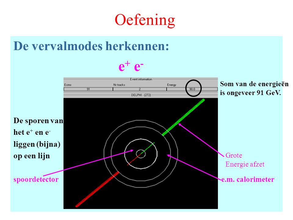 Oefening De vervalmodes herkennen: e + e - spoordetector e.m. calorimeter Grote Energie afzet De sporen van het e + en e - liggen (bijna) op een lijn