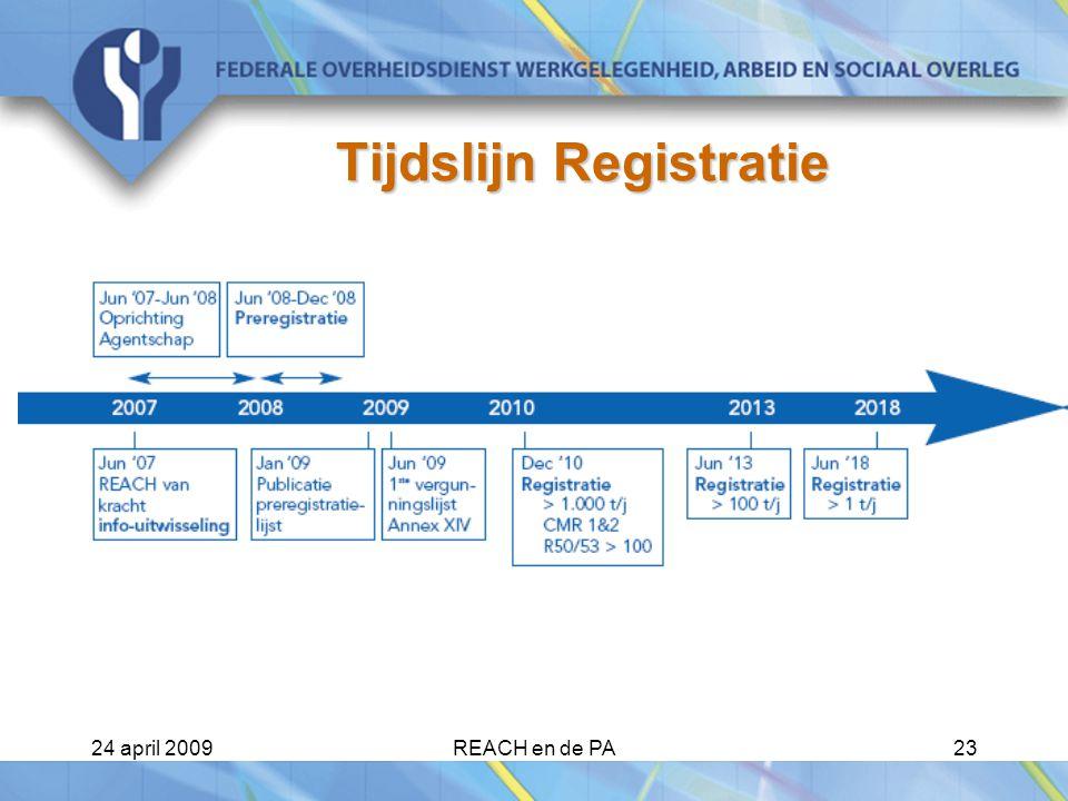 24 april 2009REACH en de PA23 Tijdslijn Registratie