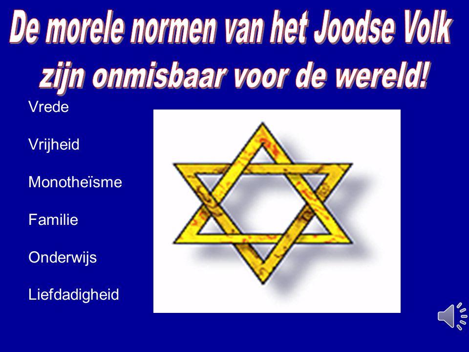 Vrede Vrijheid Monotheïsme Familie Onderwijs Liefdadigheid
