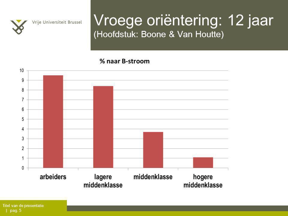 Vroege oriëntering (Hoofdstuk: Boone & Van Houtte) Titel van de presentatie | pag. 6