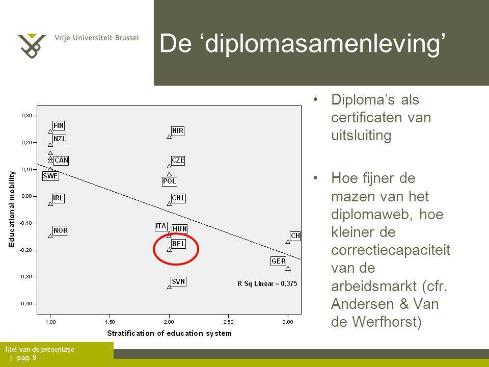 De 'diplomasamenleving' Diploma's als certificaten van uitsluiting Hoe fijner de mazen van het diplomaweb, hoe kleiner de correctiecapaciteit van de arbeidsmarkt (cfr.