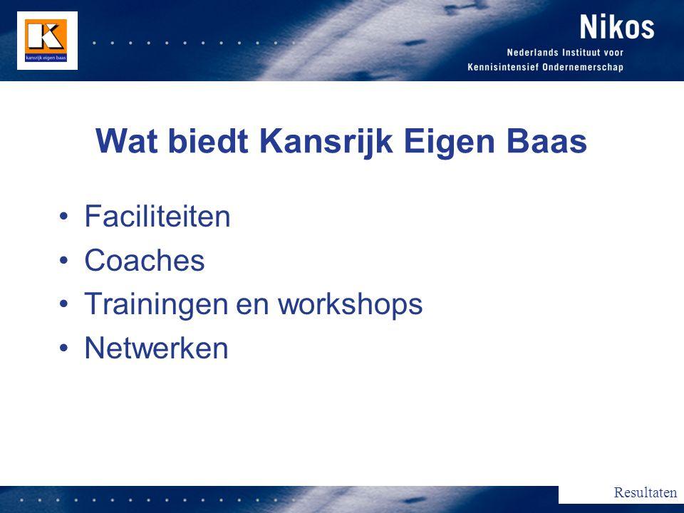 Wat biedt Kansrijk Eigen Baas Faciliteiten Coaches Trainingen en workshops Netwerken Resultaten