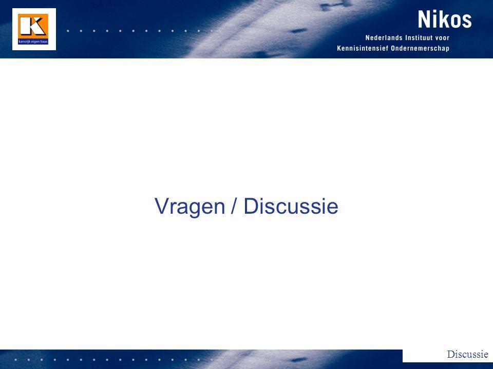 Vragen / Discussie Discussie