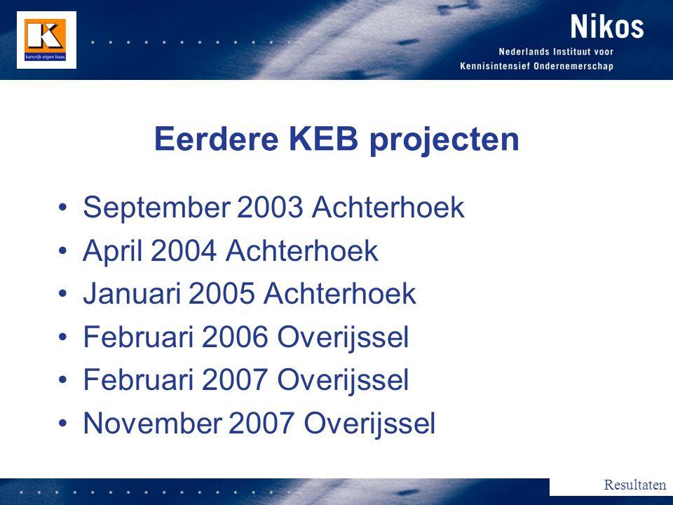 Eerdere KEB projecten September 2003 Achterhoek April 2004 Achterhoek Januari 2005 Achterhoek Februari 2006 Overijssel Februari 2007 Overijssel November 2007 Overijssel Resultaten