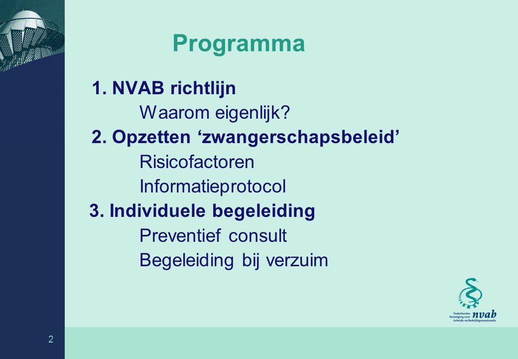 2 Programma 1.NVAB richtlijn Waarom eigenlijk. 2.