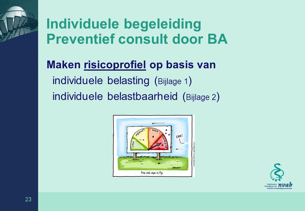 23 Individuele begeleiding Preventief consult door BA Maken risicoprofiel op basis van individuele belasting ( Bijlage 1 ) individuele belastbaarheid ( Bijlage 2 )
