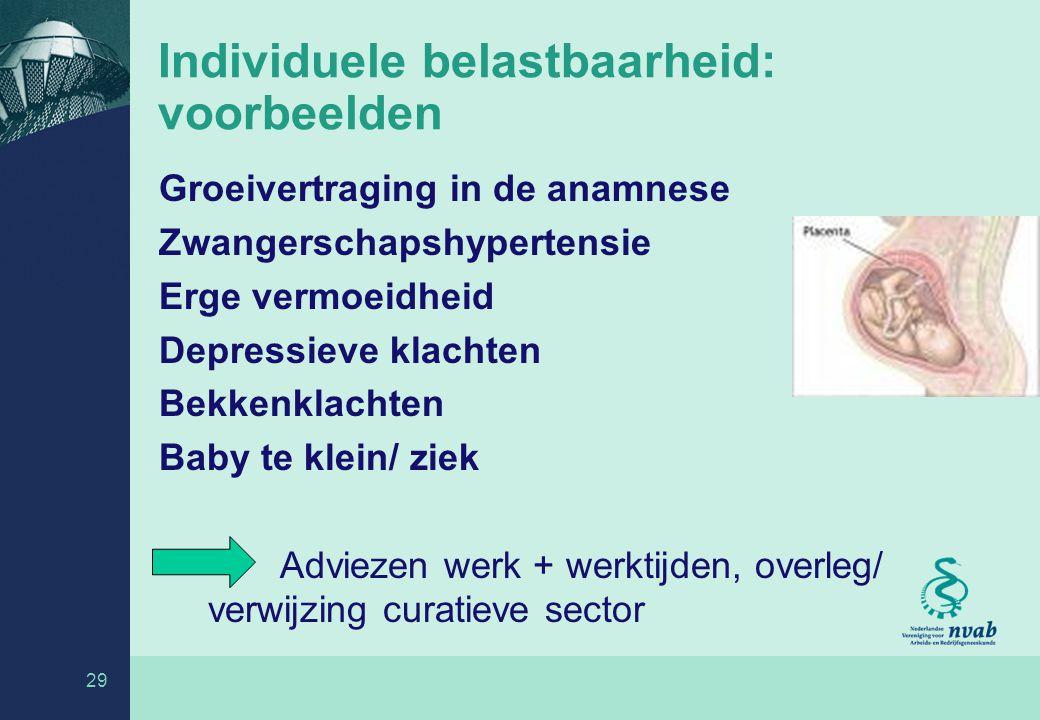 29 Individuele belastbaarheid: voorbeelden Groeivertraging in de anamnese Zwangerschapshypertensie Erge vermoeidheid Depressieve klachten Bekkenklachten Baby te klein/ ziek Adviezen werk + werktijden, overleg/ verwijzing curatieve sector