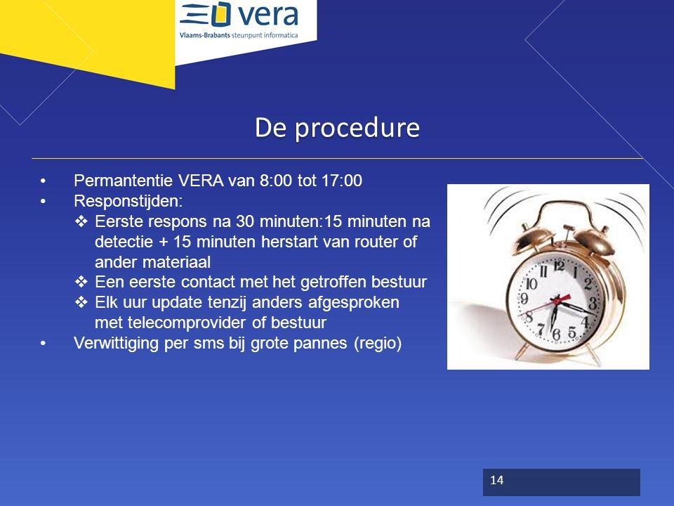 De procedure Permantentie VERA van 8:00 tot 17:00 Responstijden:  Eerste respons na 30 minuten:15 minuten na detectie + 15 minuten herstart van route