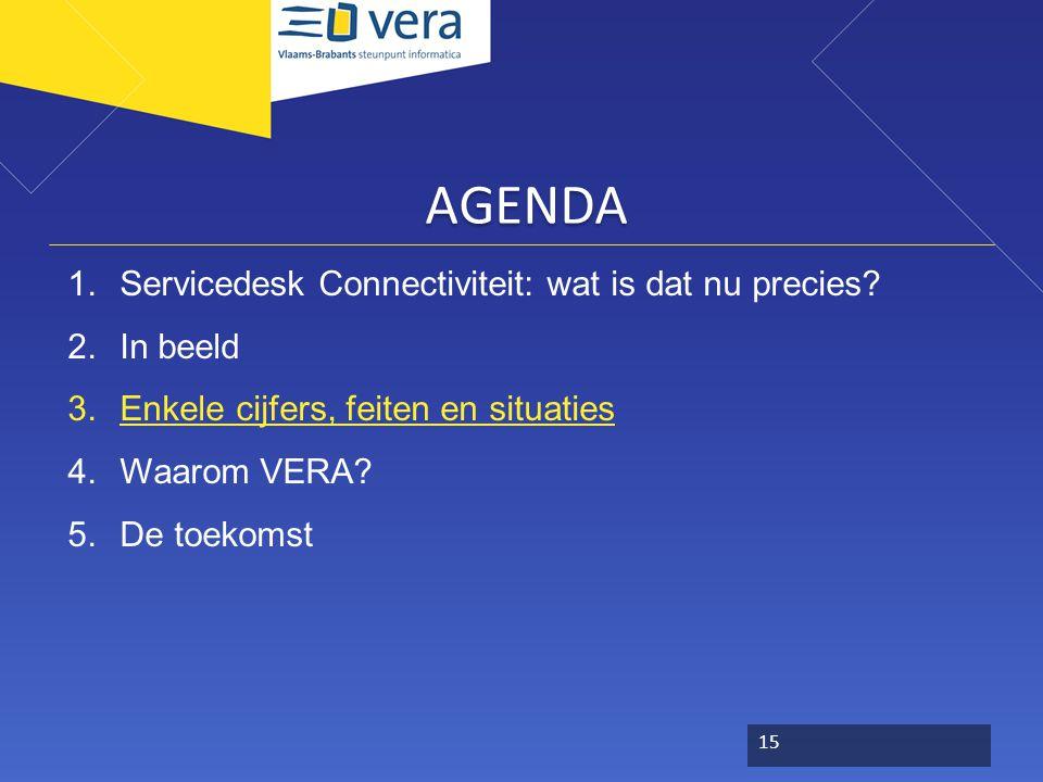AGENDA 1.Servicedesk Connectiviteit: wat is dat nu precies? 2.In beeld 3.Enkele cijfers, feiten en situaties 4.Waarom VERA? 5.De toekomst 15