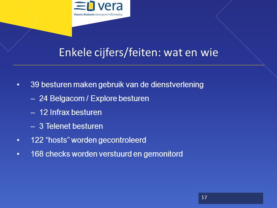Enkele cijfers/feiten: wat en wie 39 besturen maken gebruik van de dienstverlening –24 Belgacom / Explore besturen –12 Infrax besturen –3 Telenet besturen 122 hosts worden gecontroleerd 168 checks worden verstuurd en gemonitord 17