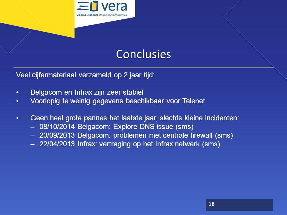 Conclusies Veel cijfermateriaal verzameld op 2 jaar tijd: Belgacom en Infrax zijn zeer stabiel Voorlopig te weinig gegevens beschikbaar voor Telenet Geen heel grote pannes het laatste jaar, slechts kleine incidenten: –08/10/2014 Belgacom: Explore DNS issue (sms) –23/09/2013 Belgacom: problemen met centrale firewall (sms) –22/04/2013 Infrax: vertraging op het Infrax netwerk (sms) 18