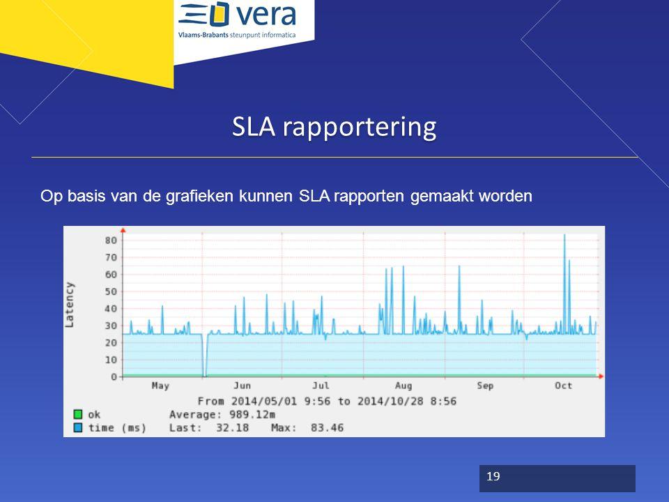 SLA rapportering Op basis van de grafieken kunnen SLA rapporten gemaakt worden 19