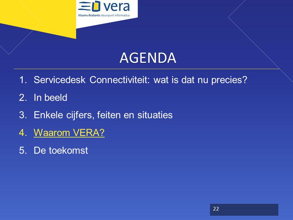 AGENDA 1.Servicedesk Connectiviteit: wat is dat nu precies? 2.In beeld 3.Enkele cijfers, feiten en situaties 4.Waarom VERA? 5.De toekomst 22