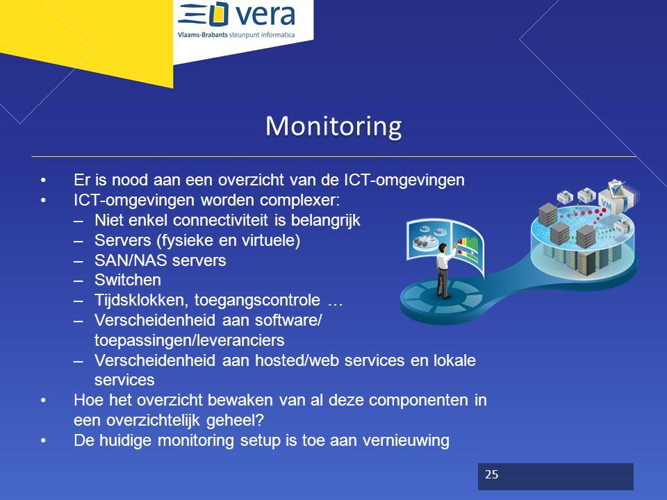 Monitoring Er is nood aan een overzicht van de ICT-omgevingen ICT-omgevingen worden complexer: –Niet enkel connectiviteit is belangrijk –Servers (fysi