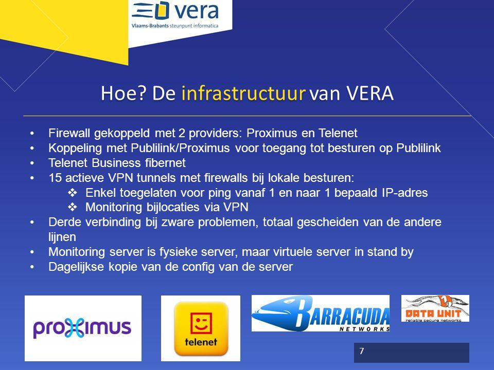 Hoe? De infrastructuur van VERA Firewall gekoppeld met 2 providers: Proximus en Telenet Koppeling met Publilink/Proximus voor toegang tot besturen op