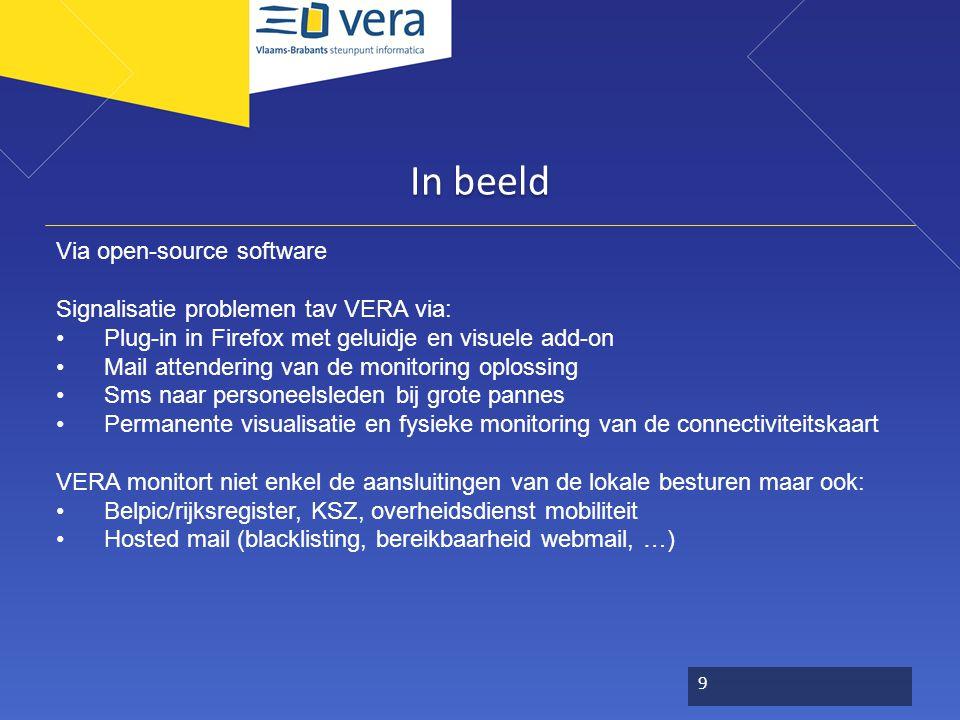 In beeld Via open-source software Signalisatie problemen tav VERA via: Plug-in in Firefox met geluidje en visuele add-on Mail attendering van de monit