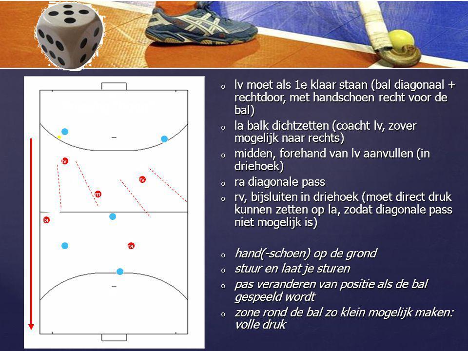 o rv moet als 1e klaar staan (bal diagonaal + rechtdoor, met rechtervoet recht voor de bal) o ra rechts daarvan (balk dicht) o midden, backhand van rv