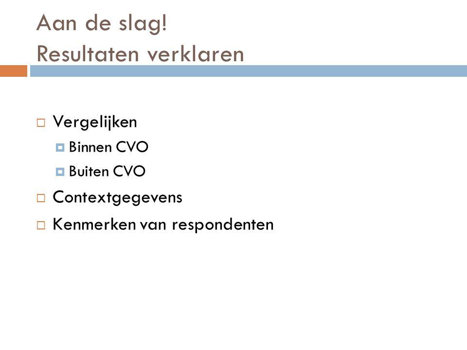 Aan de slag! Resultaten verklaren  Vergelijken  Binnen CVO  Buiten CVO  Contextgegevens  Kenmerken van respondenten