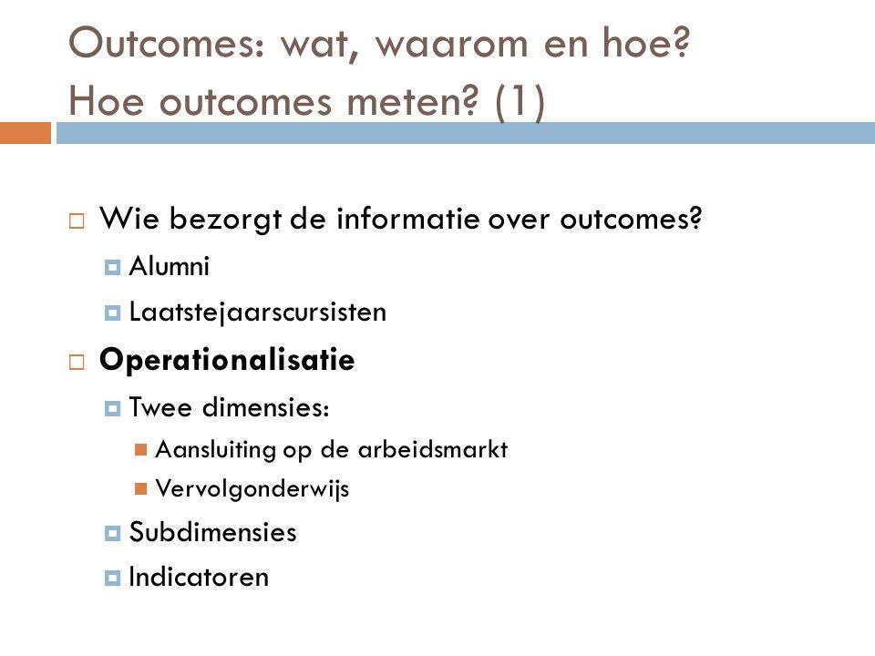 Outcomes: wat, waarom en hoe? Hoe outcomes meten? (1)  Wie bezorgt de informatie over outcomes?  Alumni  Laatstejaarscursisten  Operationalisatie