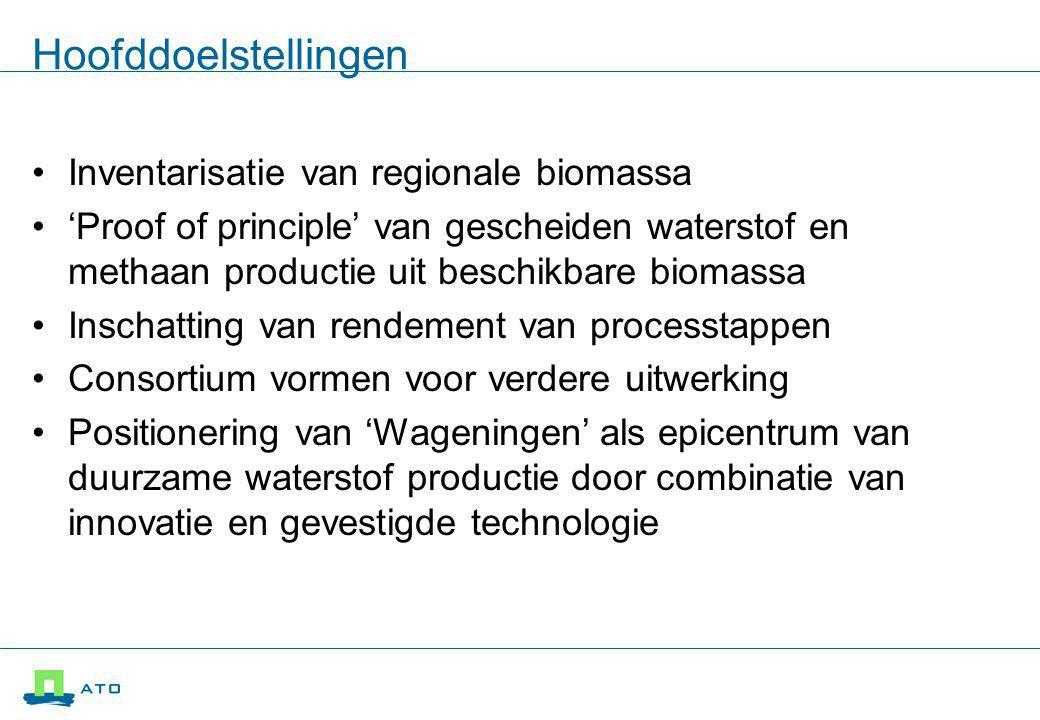 Inventarisatie van regionale biomassa 'Proof of principle' van gescheiden waterstof en methaan productie uit beschikbare biomassa Inschatting van rendement van processtappen Consortium vormen voor verdere uitwerking Positionering van 'Wageningen' als epicentrum van duurzame waterstof productie door combinatie van innovatie en gevestigde technologie