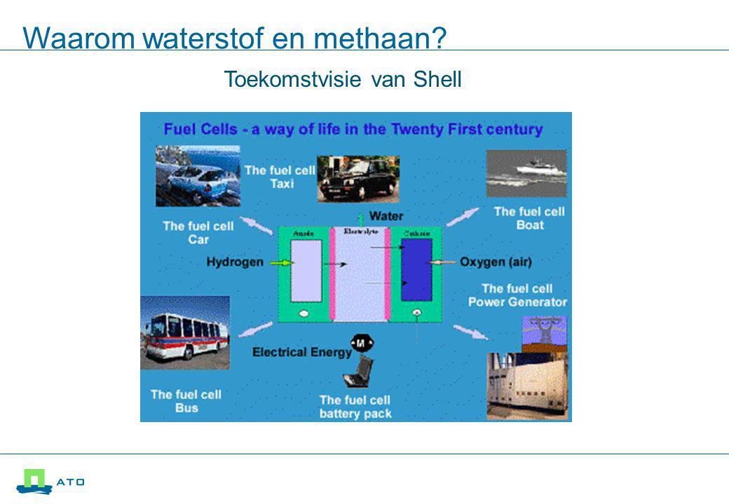 Waarom waterstof en methaan Toekomstvisie van Shell