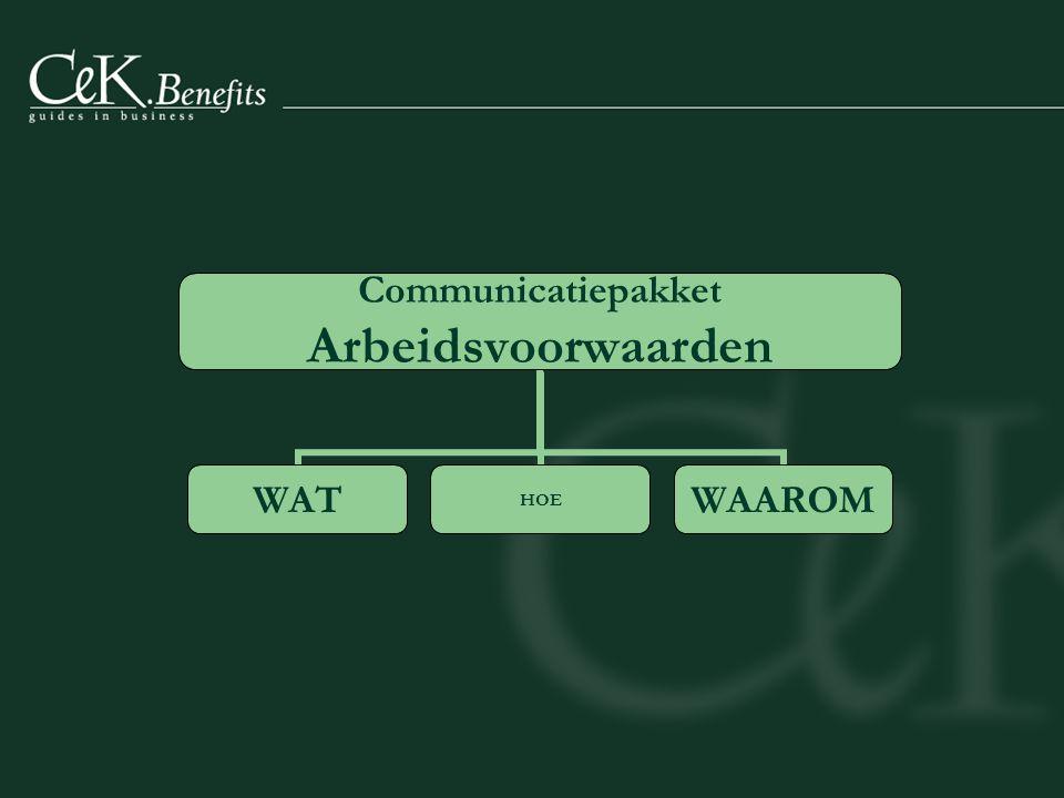 Communicatiepakket Arbeidsvoorwaarden WATHOEWAAROM