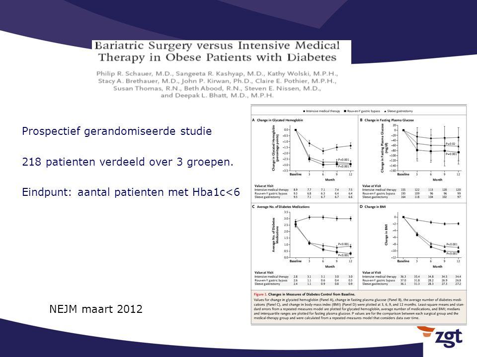 Prospectief gerandomiseerde studie 218 patienten verdeeld over 3 groepen. Eindpunt: aantal patienten met Hba1c<6 NEJM maart 2012