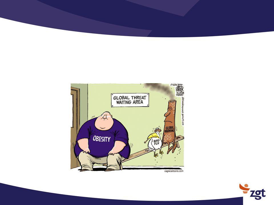 Morbide obesitas: een probleem van ons allemaal.